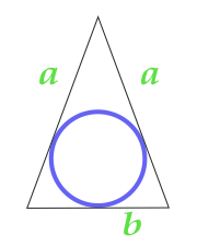 Area of a circle inscribed in an isosceles triangle