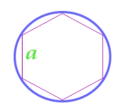 Area of a circle described about a regular hexagon
