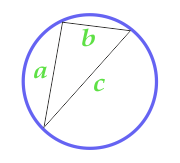 Area of the circle described around an arbitrary triangle