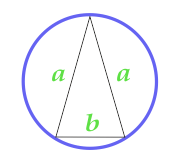 Area of a circle about an isosceles triangle