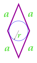The area of the parallelogram along the inscribed circle and the side