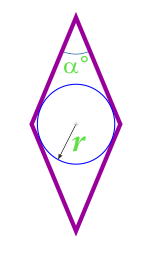 The area of the parallelogram along the inscribed circle and the angle between the sides