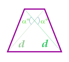 Area of an isosceles trapezium through the diagonals and the angle between the diagonals